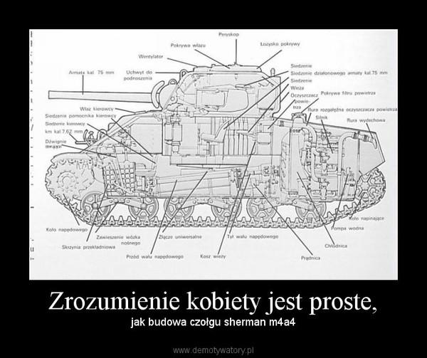 Zrozumienie kobiety jest proste, – jak budowa czołgu sherman m4a4