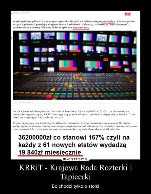 KRRiT - Krajowa Rada Rozterki i Tapicerki