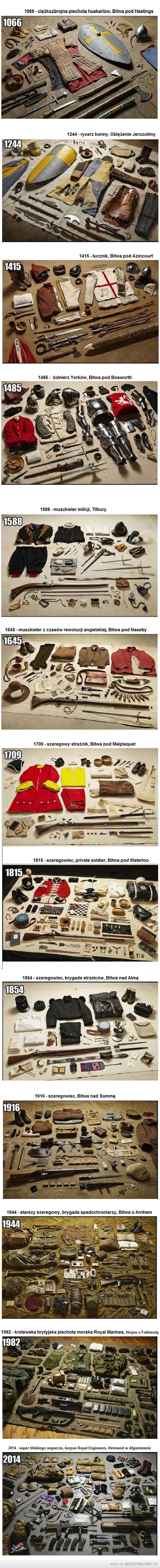 Żołnierskie wyposażenie w różnych epokach –