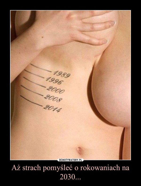 Aż strach pomyśleć o rokowaniach na 2030... –