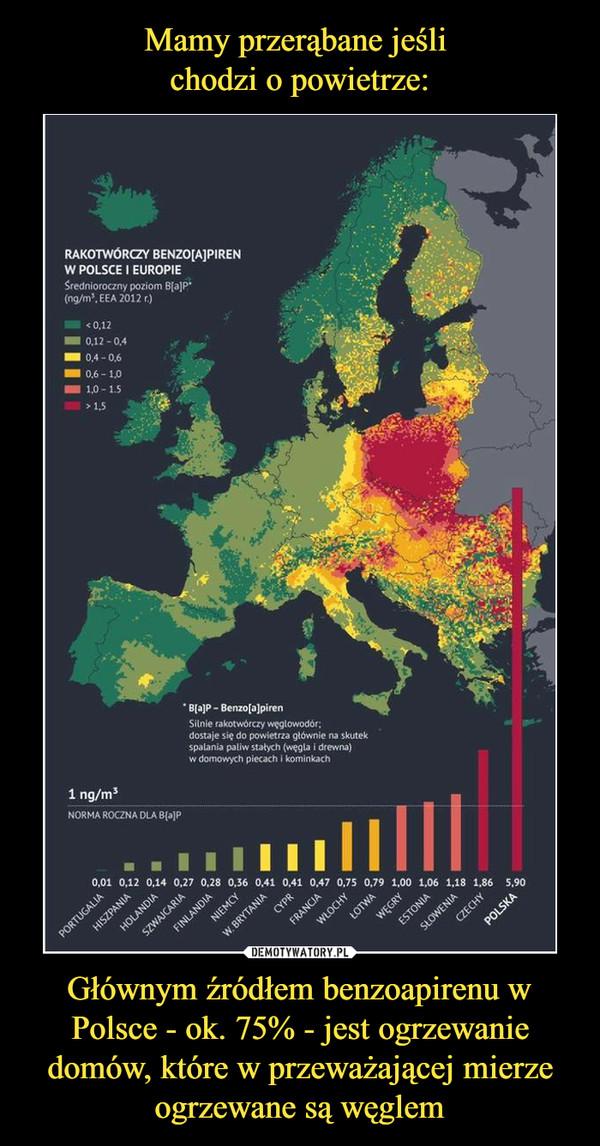 Głównym źródłem benzoapirenu w Polsce - ok. 75% - jest ogrzewanie domów, które w przeważającej mierze ogrzewane są węglem –