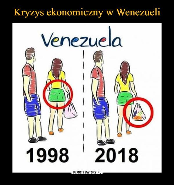 –  venezuela 1998 2018
