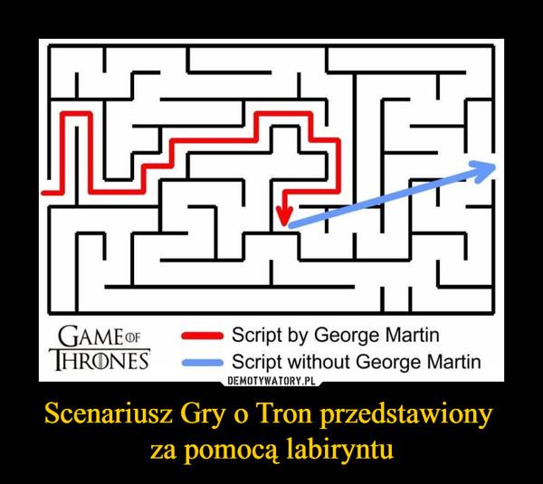 Scenariusz Gry o Tron przedstawiony za pomocą labiryntu –