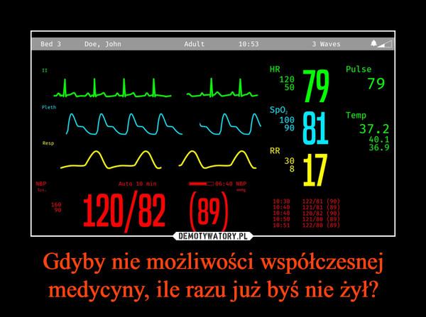 Gdyby nie możliwości współczesnej medycyny, ile razu już byś nie żył? –