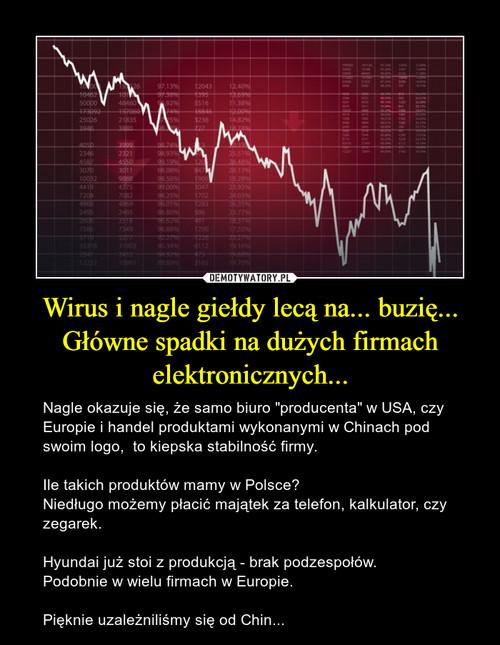Wirus i nagle giełdy lecą na... buzię... Główne spadki na dużych firmach elektronicznych...