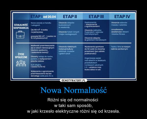 Nowa Normalność – Różni się od normalności w taki sam sposób,w jaki krzesło elektryczne różni się od krzesła.