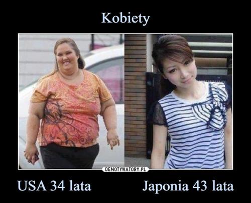 Kobiety USA 34 lata             Japonia 43 lata