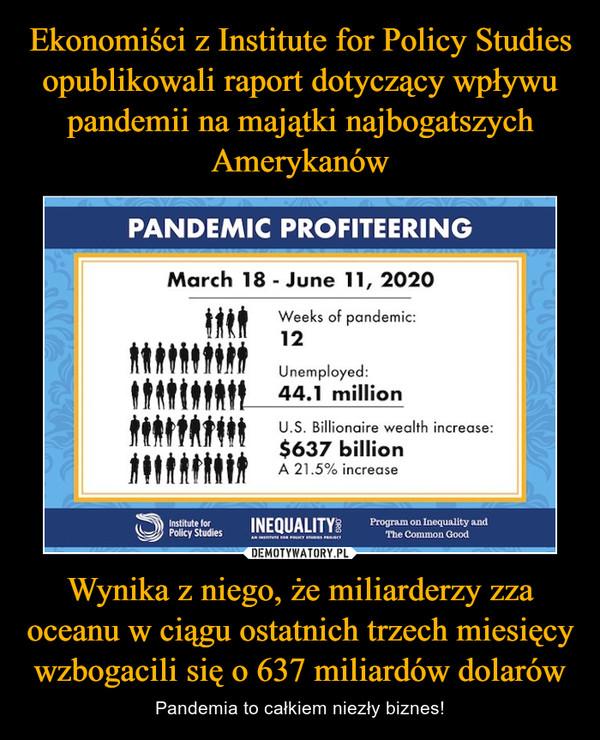 Wynika z niego, że miliarderzy zza oceanu w ciągu ostatnich trzech miesięcy wzbogacili się o 637 miliardów dolarów – Pandemia to całkiem niezły biznes!