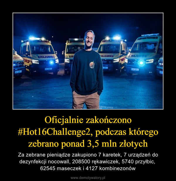 Oficjalnie zakończono #Hot16Challenge2, podczas którego zebrano ponad 3,5 mln złotych – Za zebrane pieniądze zakupiono 7 karetek, 7 urządzeń do dezynfekcji nocowall, 208500 rękawiczek, 5740 przyłbic, 62545 maseczek i 4127 kombinezonów