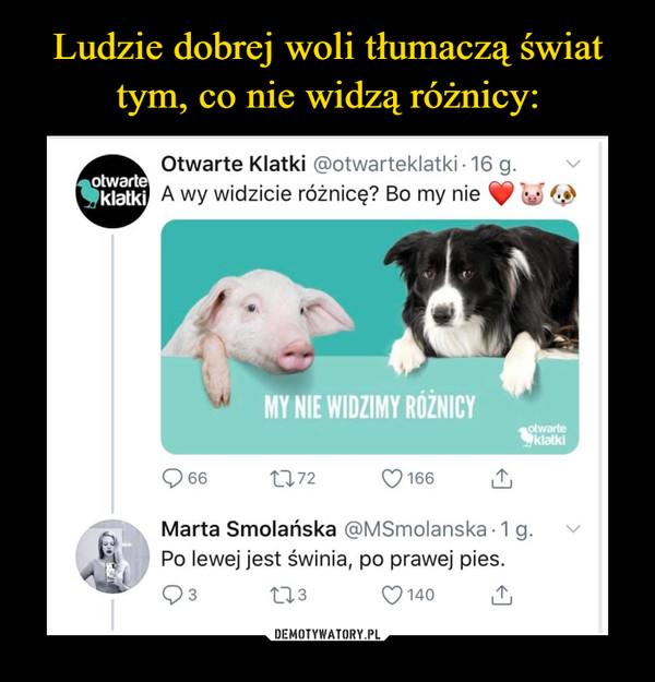 –  Otwarte Klatki @otwarteklatki • 16 g. A wy widzicie różnicę? Bo my nie W Zj (.■ Q 66 (.3 166 Marta Smolańska @MSmolanska • 1 g. Po lewej jest świnia, po prawej pies