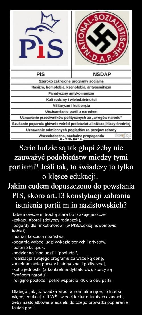 Serio ludzie są tak głupi żeby nie zauważyć podobieństw między tymi partiami? Jeśli tak, to świadczy to tylko o klęsce edukacji.  Jakim cudem dopuszczono do powstania PIS, skoro art.13 konstytucji zabrania istnienia partii m.in nazistowskich?
