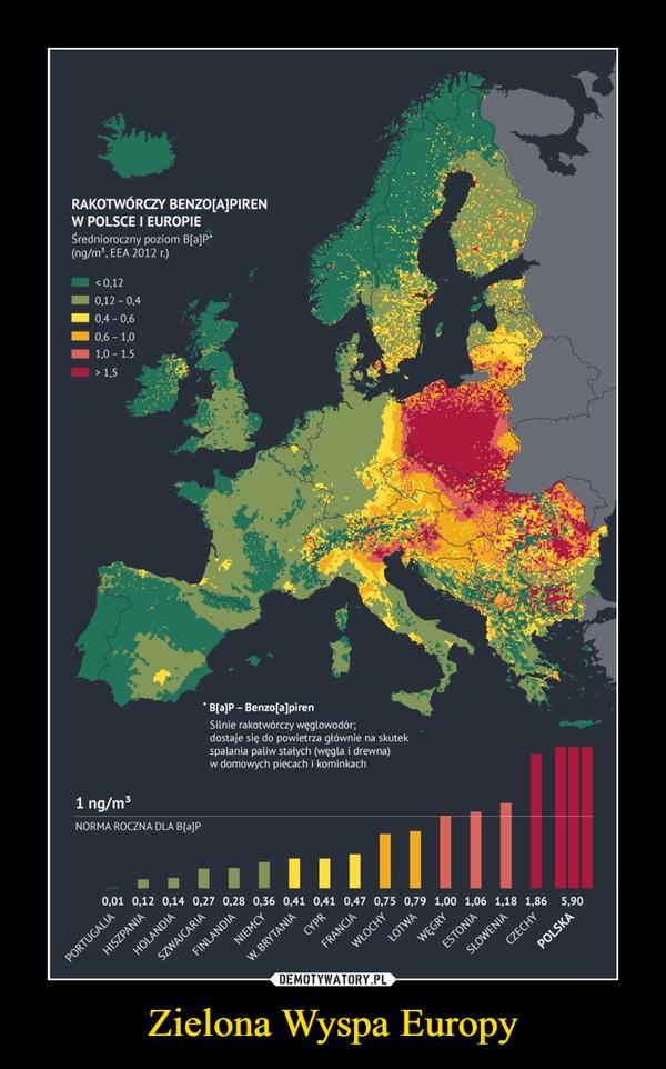 Zielona Wyspa Europy –
