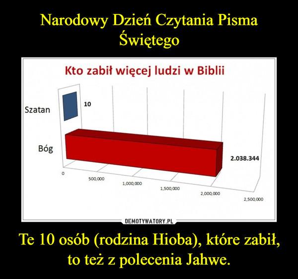 Te 10 osób (rodzina Hioba), które zabił, to też z polecenia Jahwe. –