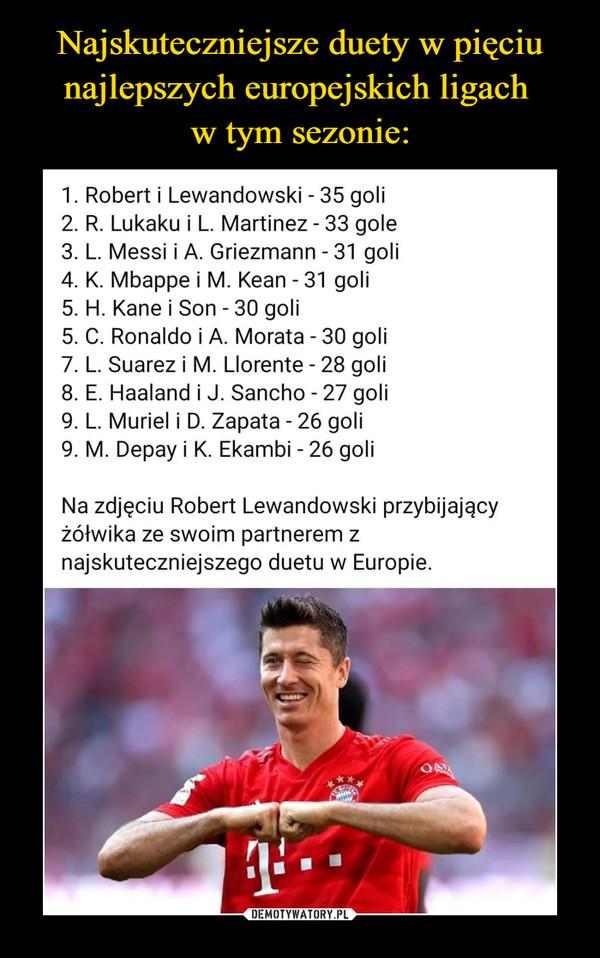 –  1. Robert i Lewandowski - 35 goli2. R. Lukaku i L. Martinez - 33 gole3. L. Messi i A. Griezmann - 31 goli4. K. Mbappe i M. Kean - 31 goli5. H. Kane i Son -30 goli5. C. Ronaldo i A. Morata - 30 goli7. L. Suarez i M. Llorente - 28 goli8. E. Haaland i J. Sancho - 27 goli9. L. Muriel i D. Zapata - 26 goli9. M. Depay i K. Ekambi - 26 goliNa zdjęciu Robert Lewandowski przybijającyżółwika ze swoim partnerem znajskuteczniejszego duetu w Europie.